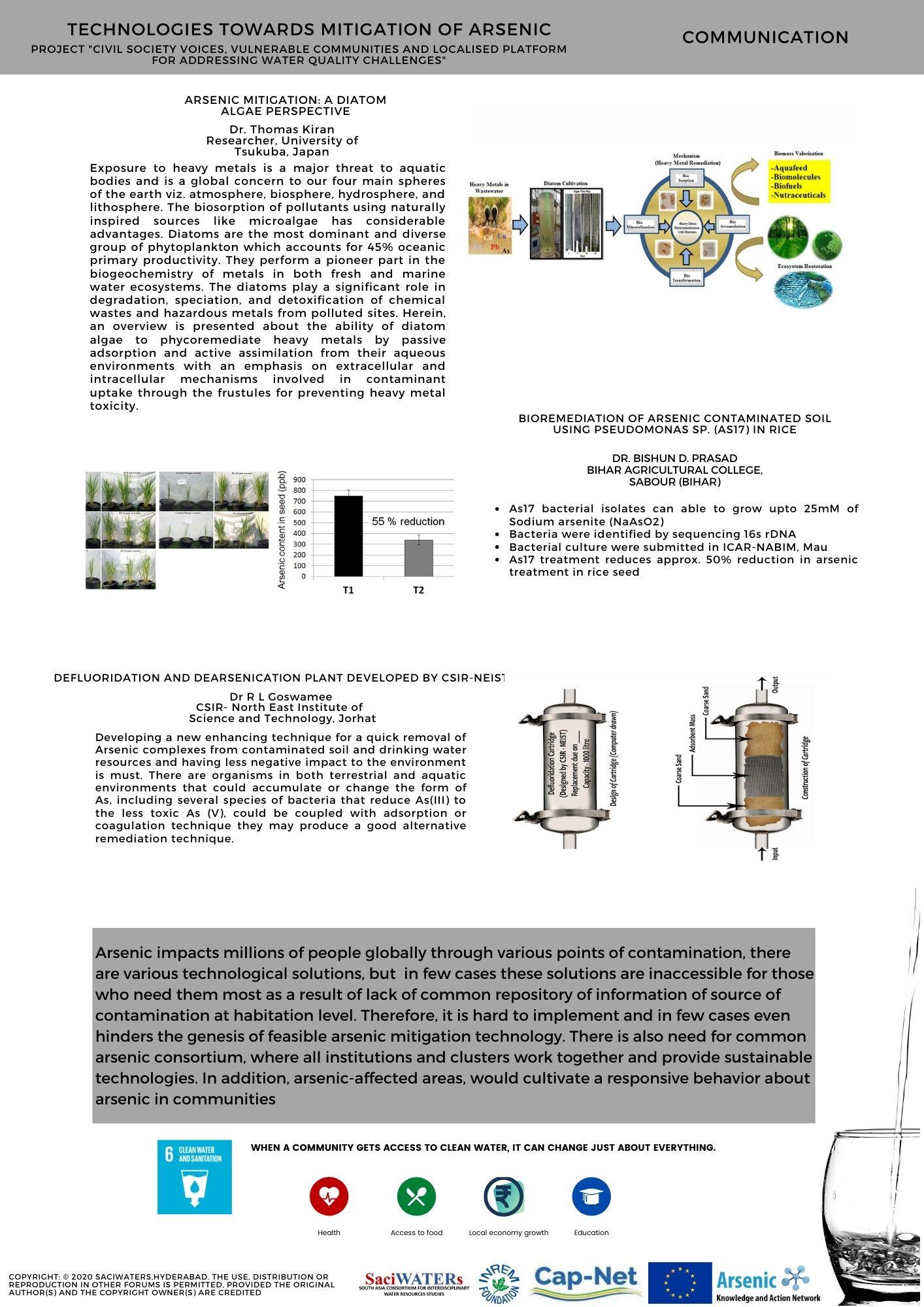 Technologies towards mitigation of Arsenic